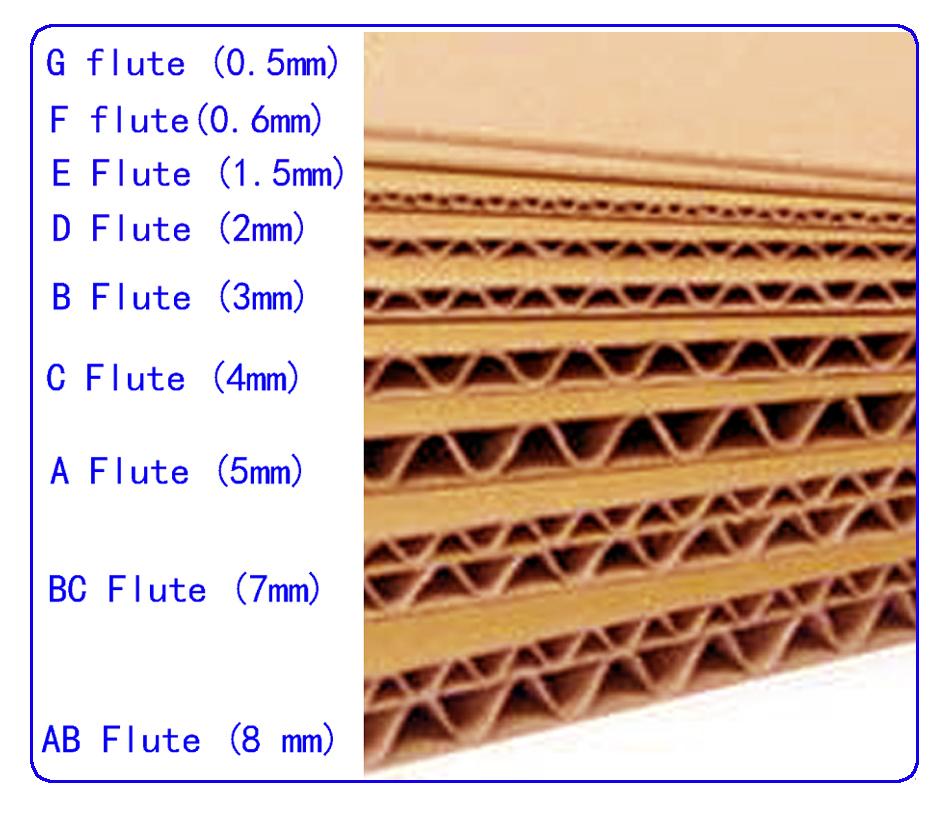 customize Corrugated Packing Cartons